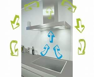 Wie Schwer Ist Ein Kühlschrank : ihr glossar zur k cheneinrichtung wir erkl ren k chenbegriffe baylango ~ Markanthonyermac.com Haus und Dekorationen