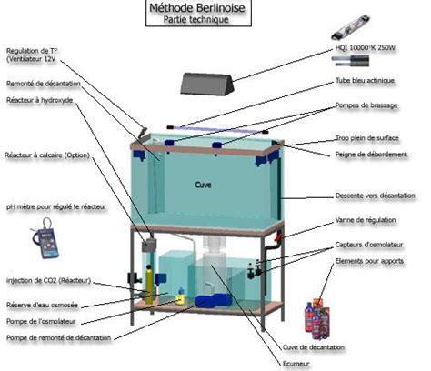 installer un bac berlinois aquarium r 233 cifal aquarium marin aquarium eau de mer reefguardian