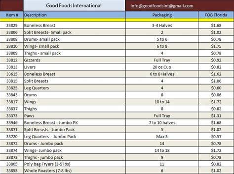 chicken price list products united states chicken price list supplier