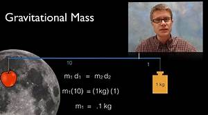 Gravitational Mass: In this video Paul Andersen explains ...