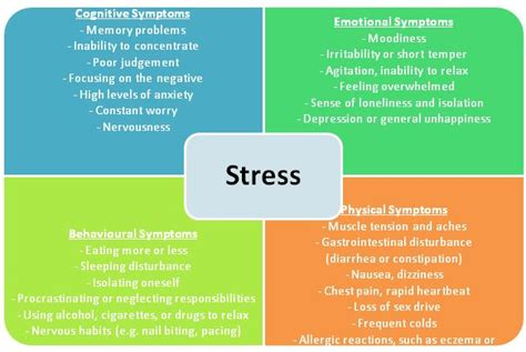 Symptoms, Causes And Treatment Of Stress. Laryngeal Sensor Signs. Dinner Menu Signs Of Stroke. Racist Signs. Severe Hypothermia Signs. Announcement Signs Of Stroke. Neuropathy Infographic Signs. Ptsd Symptoms Signs Of Stroke. Neuropathic Pain Symptom Signs