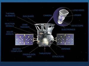 Le lancement du télescope TESS a été reporté ...