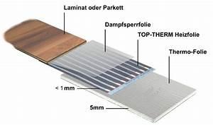 Laminat Verlegen Bei Fußbodenheizung : top therm ~ Markanthonyermac.com Haus und Dekorationen