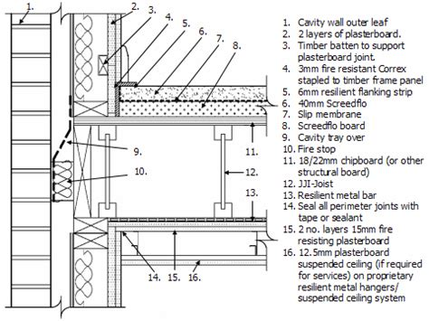 jji joists jj screedflo