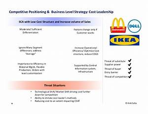 Business Strategy session 5