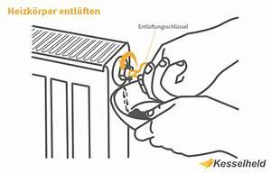 Heizkörper Richtig Entlüften : entl ftungsschl ssel so nutzen sie ihn richtig kesselheld ~ Markanthonyermac.com Haus und Dekorationen