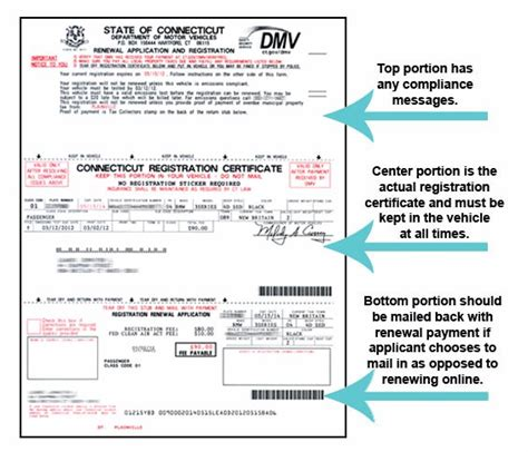 Ct Boat Registration Numbers Rules by Ct Motor Vehicle Registration Impremedia Net