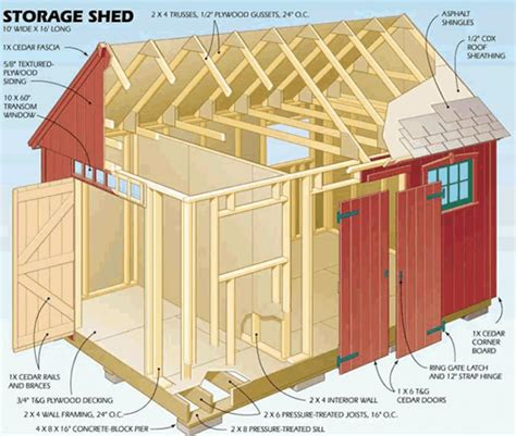 shed plans 10 215 20 points to prepare in you strategy to build a shed cool shed design