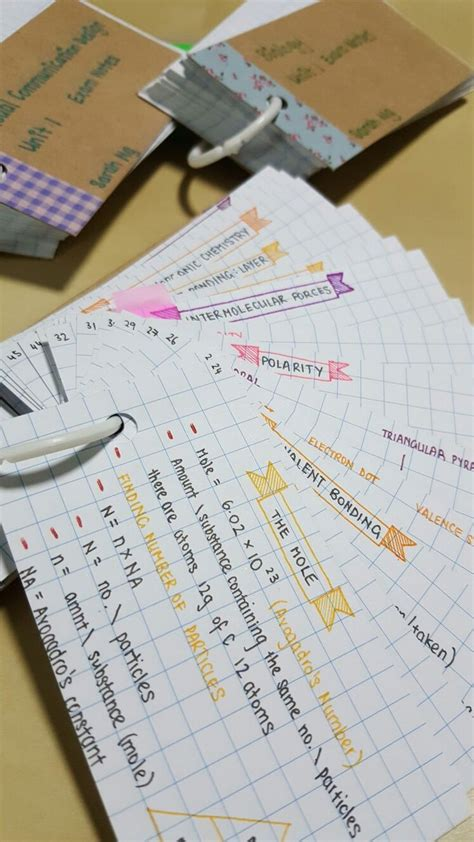 Best 25+ Study Cards Ideas On Pinterest  Study Organization, School Supplies Highschool And