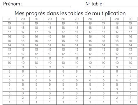 exercice de table de multiplication 2 3 4 5 6 exercice table de multiplication 1 2 3 4 5
