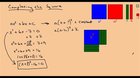 completing the square w algebra tiles