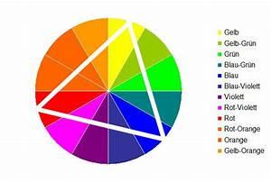 Braun Und Grün Ergibt : farben richtig kombiniert ~ Markanthonyermac.com Haus und Dekorationen
