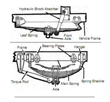 Boat Repair Training Schools by Suspension And Exhaust Systems High Road Online Cdl