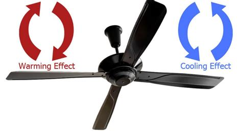 ceiling fan direction pull air up where to buy cheap
