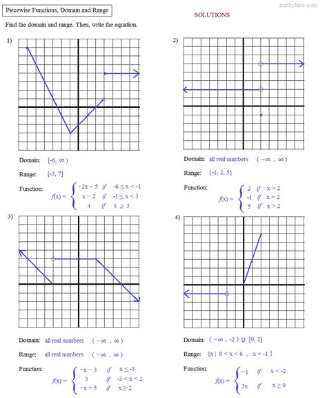 Algebra 2 Printable Worksheets With Answers  Solving Radical Equations Worksheet Algebra 2