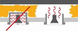 Halogenspots Durch Led Ersetzen : wir sind heller ersetzen herk mmlicher leuchtmittel durch led ~ Markanthonyermac.com Haus und Dekorationen