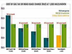 Pay-per-mile experiment here will test gas-tax replacement ...