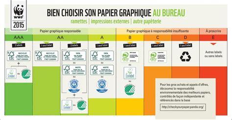 mettre en place une vraie politique papier en 5 points riposte verte pour un bureau responsable