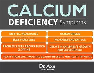 Calcium Deficiency: Are Supplements the Answer? - Dr. Axe