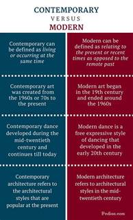 difference between contemporary and modern definition meaning and usage