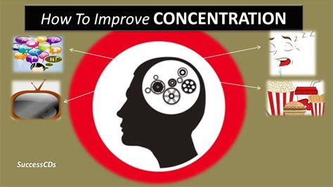 How To Improve Concentration For Studying ? Youtube