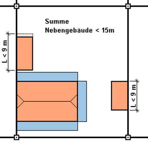 Gartenhaus Baugenehmigung Bayern Grenzbebauung Häuser