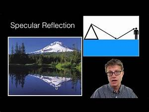 Scientiflix - Specular Reflection Paul Andersen explains ...