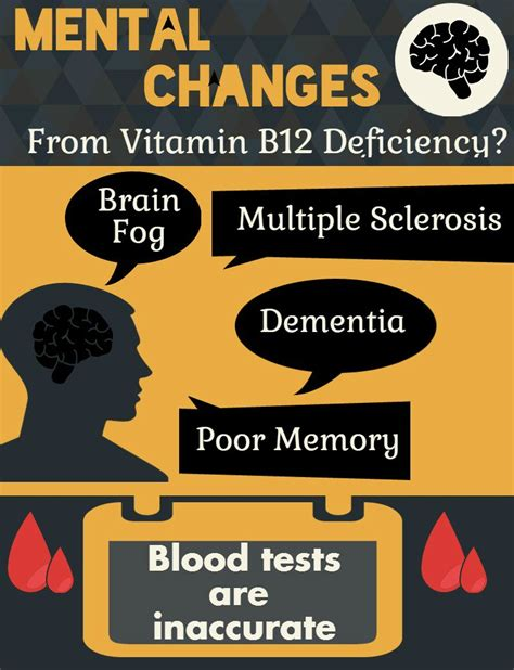 Mental Changes From B12 Deficiency Are Almost Always. Month Cancer Signs. Stem Cells Signs. Neck Cause Signs. Isosceles Signs Of Stroke. School Name Signs. Guest Room Signs. Insurance Signs. Half Happy Half Signs Of Stroke