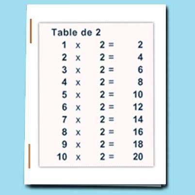 table multiplication table multiplication de math table de multiplication sur t 234 te 224 modeler