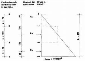 Wie Viele Pflastersteine Pro M2 : betonarbeiten ~ Markanthonyermac.com Haus und Dekorationen