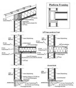 tji joist details pictures to pin on pinsdaddy