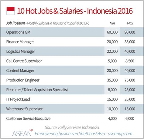front desk hotel salary singapore whitevan