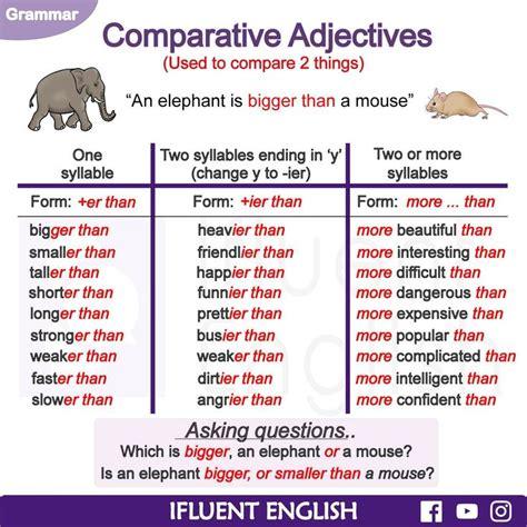 "Vaizdo Rezultatas Pagal Užklausą ""comparison Adjectives English Irregular""  En Pinterest"
