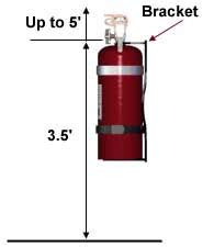 Fire Extinguisher Mounting Height Osha by Fire Extinguisher Mounting Height Quotes