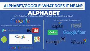 Google parent Alphabet tops earnings estimates