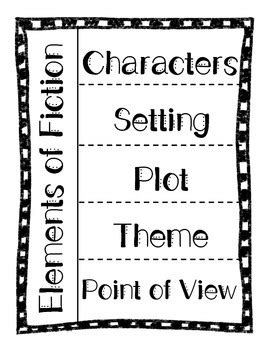 Elements Of Fiction Foldable By Leona  Teachers Pay Teachers