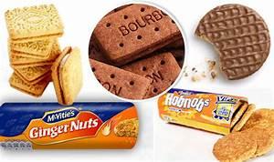 Britains Favourite Biscuit