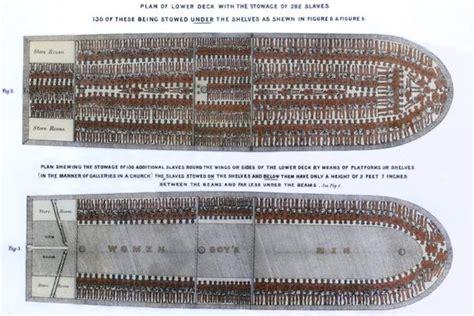 Ship Follow The Trade by 17世紀の遺骨が教えてくれた 奴隷船で連れてこられた人々のルーツ Wired Jp