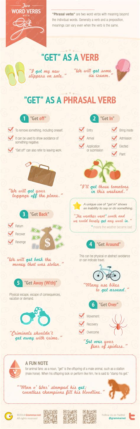 """Phrasal Verbs 6 With """"get"""" And Their Multiple Meanings  English With A Twist"""