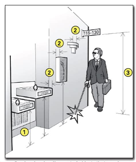 Fire Extinguisher Mounting Height Osha by Fire Extinguisher Cabinets Mounting Height Ada Cabinets