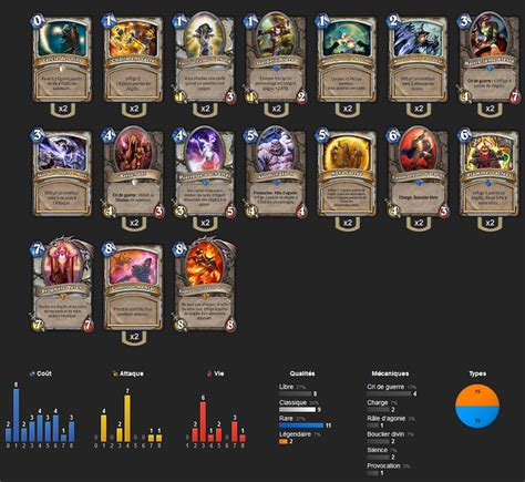guides hearthstone blizzcon deck artosis hearthstone heroes of warcraft