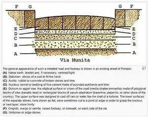 Were the Romans known for their roads? - Quora