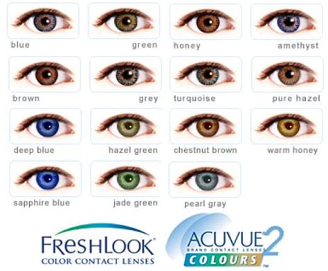 Prescription Contacts Halloween Uk by How To Choose Coloured Contact Lenses Hubpages