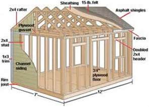 10x12 storage shed plans visual ly