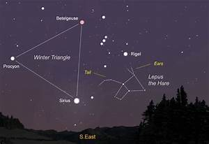 The sun is absolutely not the brightest star – Astro Bob