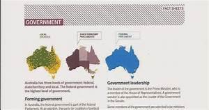 Corporate Australia: Parliamentary Education Office local ...