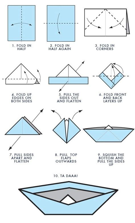 How To Make A Paper Boat Step By Step With Pictures by How To Make A Paper Boat Steps Google Search Library