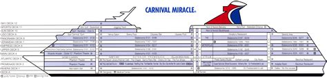 carnival cruise ship elation deck plans