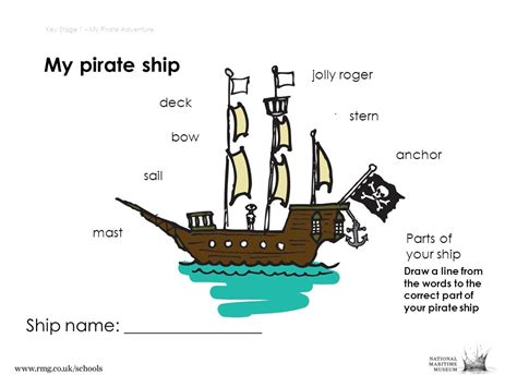 Ship Parts Names by My Pirate Adventure Logbook Ppt Video Online Download