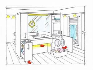 Waschmaschine Und Trockner Stapeln : badezimmer mit waschmaschine und trockner google keres s ~ Markanthonyermac.com Haus und Dekorationen